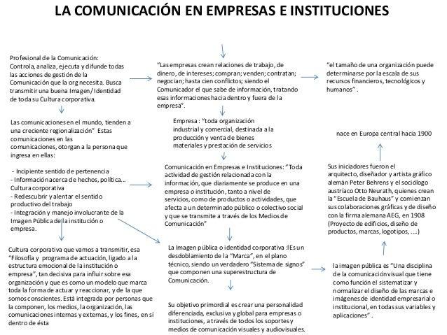 LA COMUNICACIÓN EN EMPRESAS E INSTITUCIONES Profesional de la Comunicación: Controla, analiza, ejecuta y difunde todas las...
