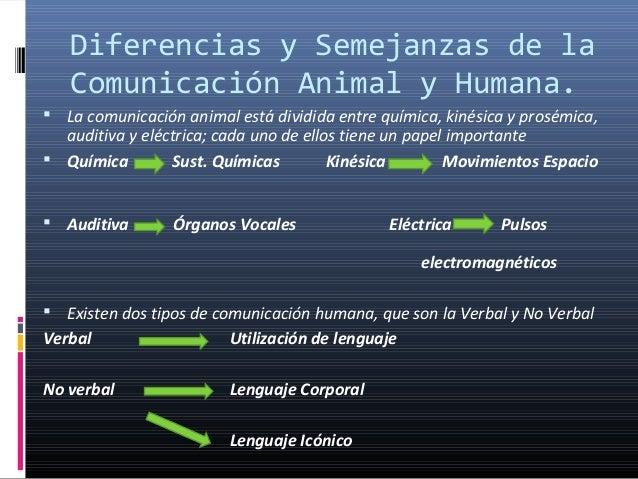 Lenguaje y comunicación.  Comunicacin-humana-y-animal-7-638
