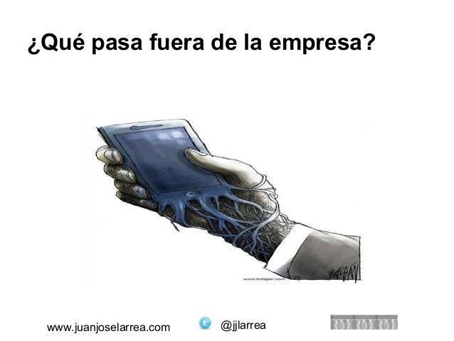 ¿Qué pasa fuera de la empresa?  www.juanjoselarrea.com @jjlarrea