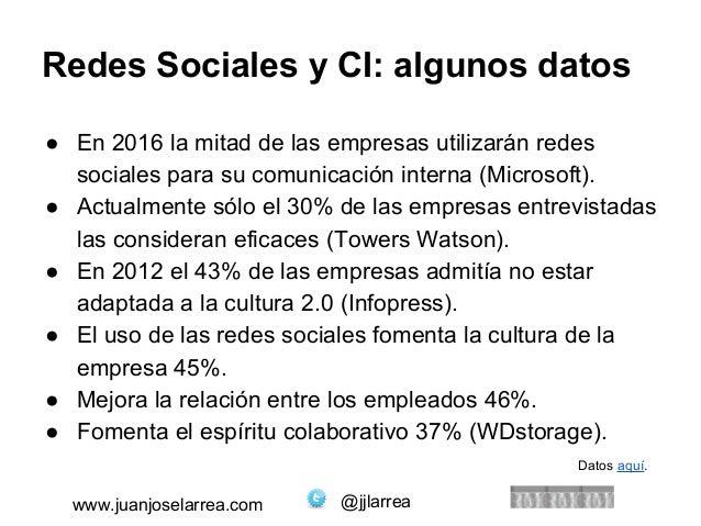 Redes Sociales y CI: algunos datos  ● En 2016 la mitad de las empresas utilizarán redes  sociales para su comunicación int...