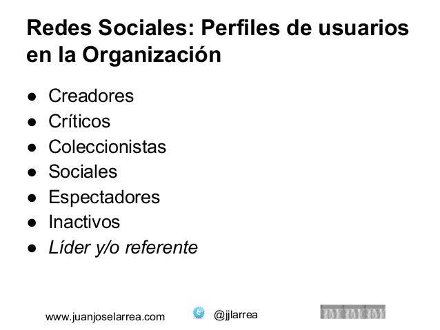 Redes Sociales: Perfiles de usuarios  en la Organización  ● Creadores  ● Críticos  ● Coleccionistas  ● Sociales  ● Especta...