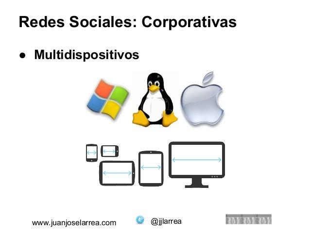 Redes Sociales: Corporativas  ● Multidispositivos  www.juanjoselarrea.com @jjlarrea