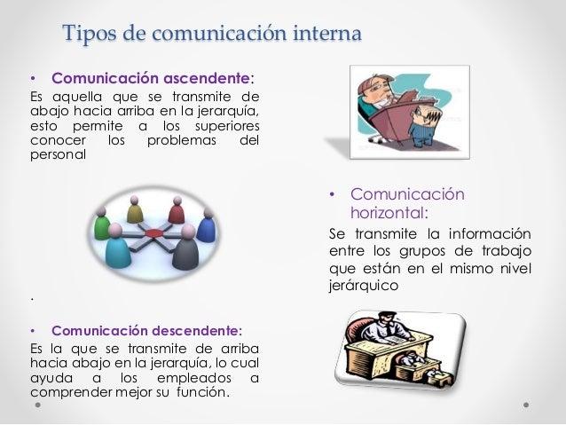 Comunicaci n interna y externa en la empresa for Trabajo de interna en barcelona