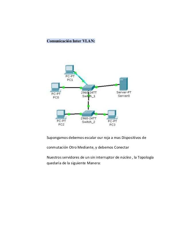 Comunicación Inter VLAN:Supongamos debemos escalar our roja a mas Dispositivos deconmutación Otro Mediante, y debemos Cone...