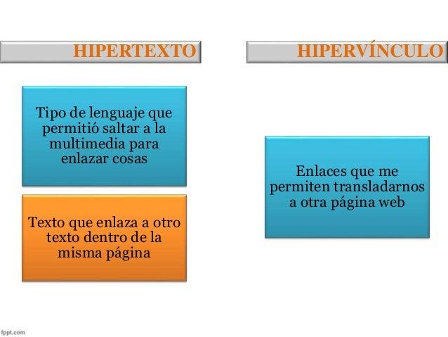 HIPERVÍNCULO  HIPERTEXTO  Tipo de lenguaje que  permitió saltar a la  multimedia para  enlazar cosas  Texto que enlaza a o...