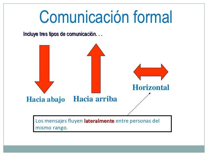 tipos de comunicacion formal e informal