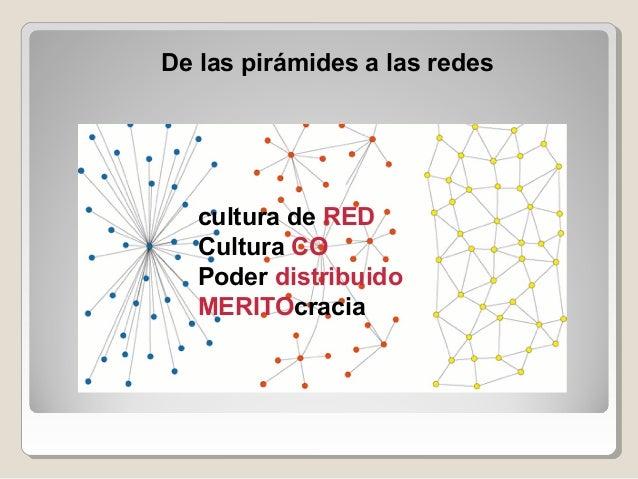 De las pirámides a las redes cultura de RED Cultura CO Poder distribuido MERITOcracia