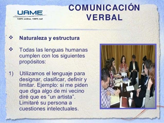 Ejemplo De Comunicacion Verbal Y No Verbal Ejemplo Sencillo
