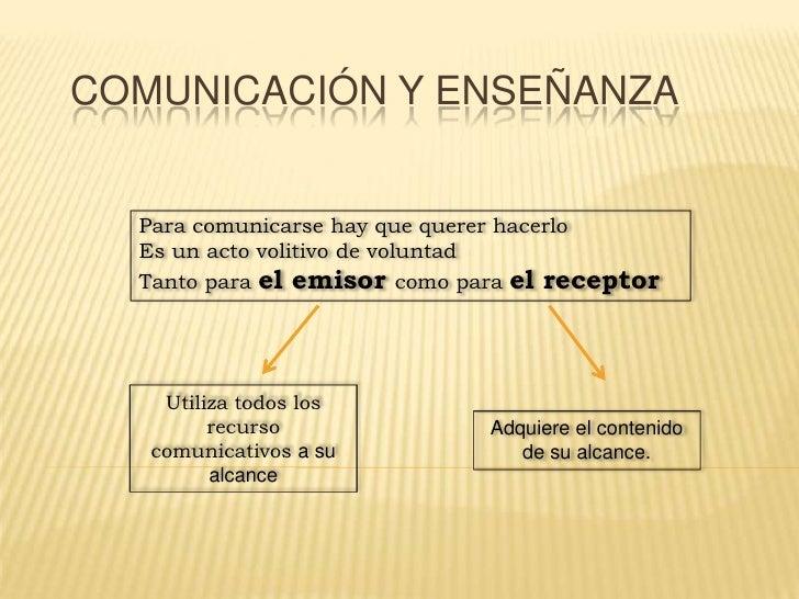 Comunicación y Enseñanza<br />Para comunicarse hay que querer hacerlo <br />Es un acto volitivo de voluntad <br />Tanto pa...