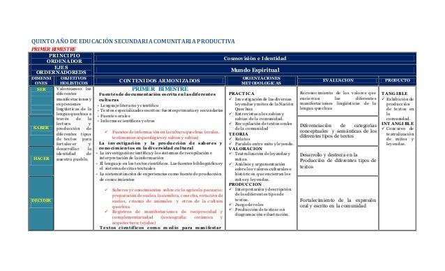 QUINTO AÑO DE EDUCACIÓN SECUNDARIACOMUNITARIAPRODUCTIVA PRIMER BIMESTRE PRINCIPIO ORDENADOR Cosmovisión e Identidad EJES O...