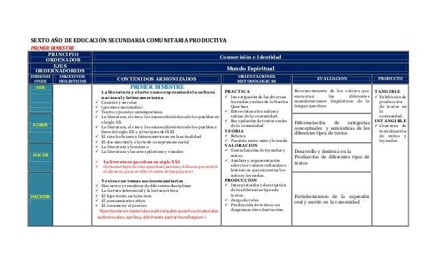 SEXTOAÑO DE EDUCACIÓN SECUNDARIACOMUNITARIAPRODUCTIVA PRIMER BIMESTRE PRINCIPIO ORDENADOR Cosmovisión e Identidad EJES ORD...
