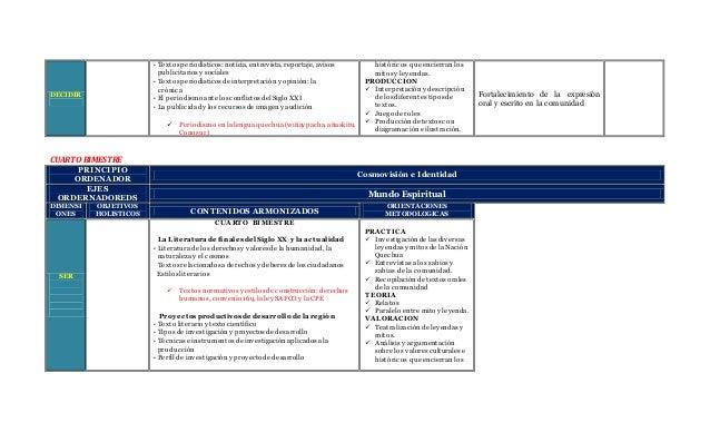 DECIDIR • Textos periodísticos:noticia, entrevista,reportaje, avisos publicitarios y sociales • Textos periodísticos de in...