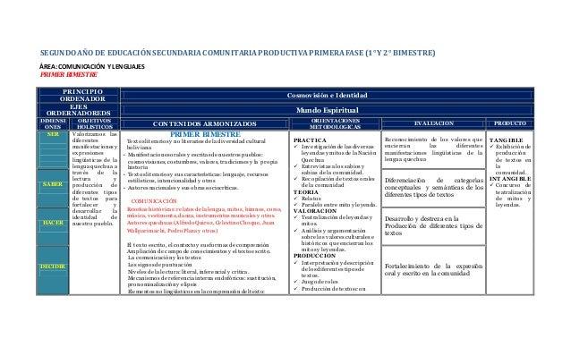 SEGUNDOAÑO DE EDUCACIÓN SECUNDARIACOMUNITARIAPRODUCTIVAPRIMERAFASE (1°Y 2° BIMESTRE) ÁREA: COMUNICACIÓN Y LENGUAJES PRIMER...