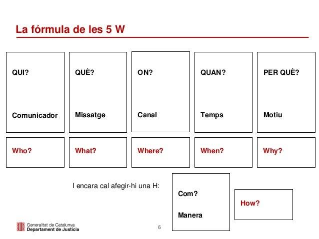 6 La fórmula de les 5 W QUI? Comunicador QUÈ? Missatge ON? Canal QUAN? Temps PER QUÈ? Motiu Who? What? Where? When? Why? I...