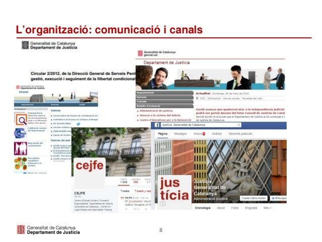 8 L'organització: comunicació i canals