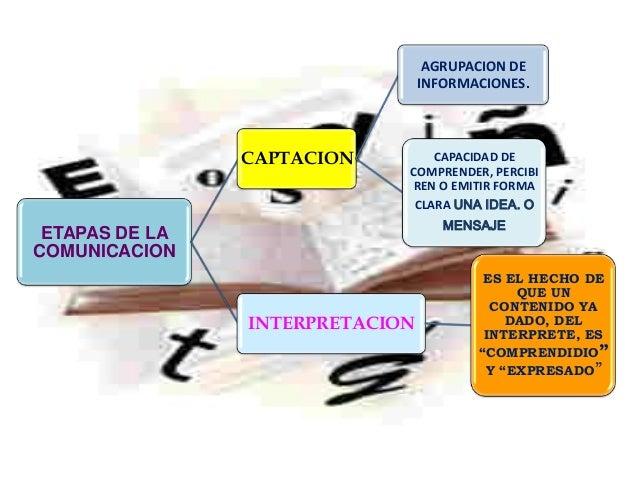 AGRUPACION DE                                 INFORMACIONES.                CAPTACION        CAPACIDAD DE                 ...