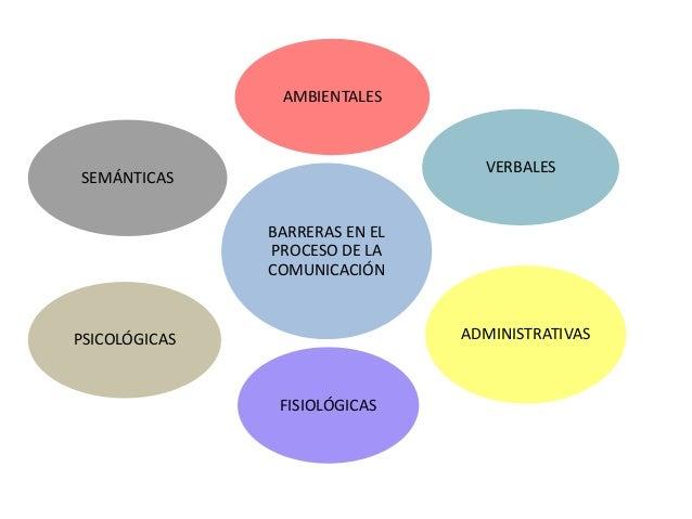 Áreas de aplicación.Podríamos decir que la comunicación es la madrede todas las ciencias, debido a la aplicación quetiene ...
