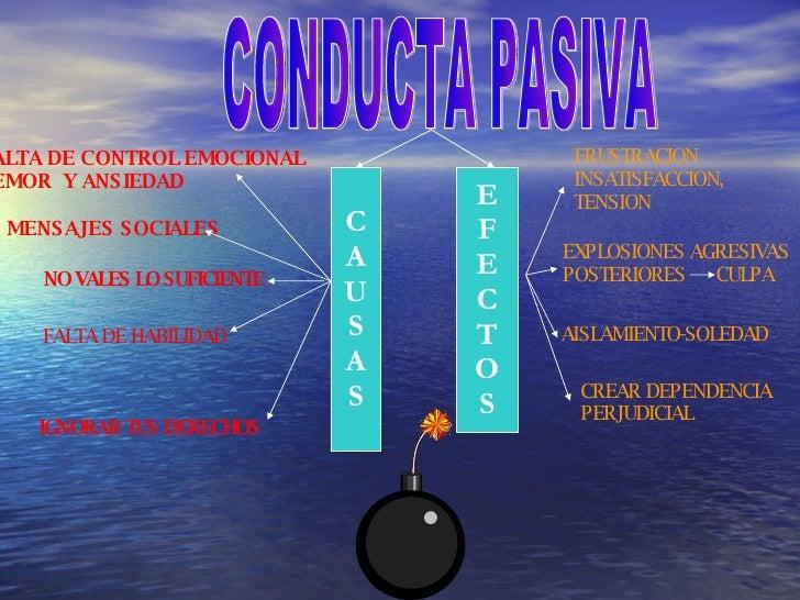 CONDUCTA PASIVA C A U S A S E F E C T O S FALTA DE CONTROL EMOCIONAL TEMOR  Y ANSIEDAD MENSAJES SOCIALES NO VALES LO SUFIC...
