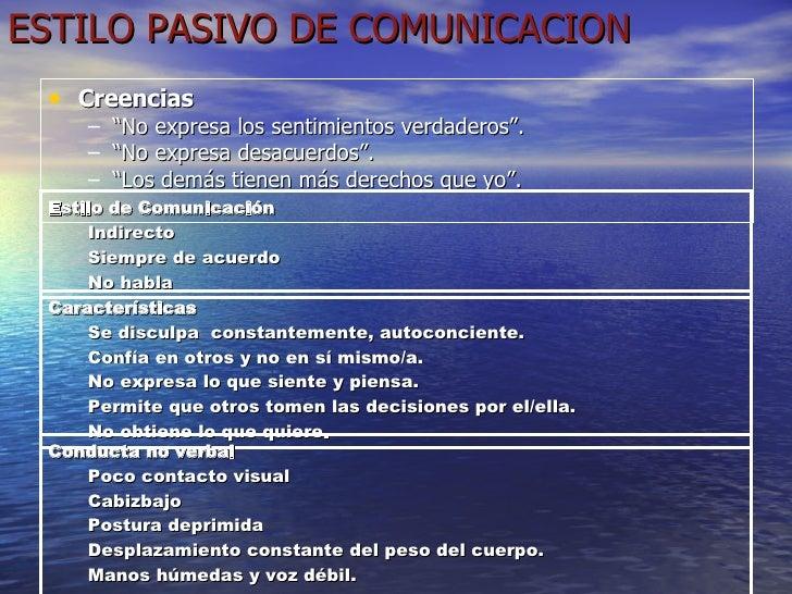 "ESTILO PASIVO DE COMUNICACION <ul><li>Creencias </li></ul><ul><ul><li>"" No expresa los sentimientos verdaderos"". </li></ul..."