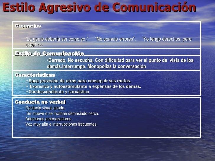 """Estilo Agresivo de Comunicación <ul><li>Creencias </li></ul><ul><ul><li>"""" La gente debería ser como yo.""""  """"No cometo error..."""