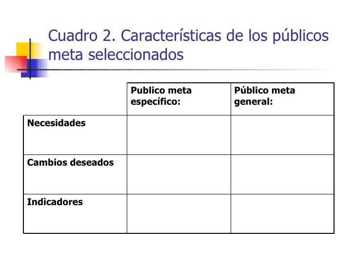 Cuadro 2. Características de los públicos meta seleccionados Indicadores Cambios deseados Necesidades Público meta general...