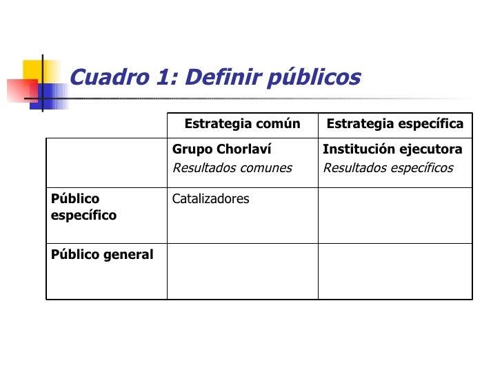 Cuadro 1: Definir públicos Público general Catalizadores Público específico Institución ejecutora Resultados específicos G...