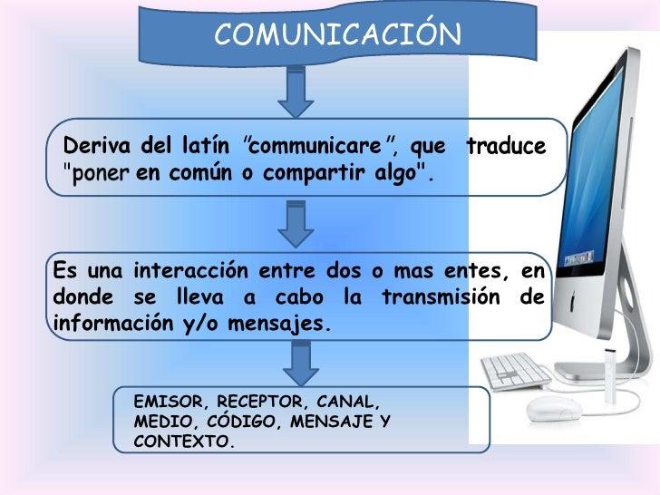 Es una interacción entre dos o mas entes, en donde se lleva a cabo la transmisión de información y/o mensajes. COMUNICACIÓ...
