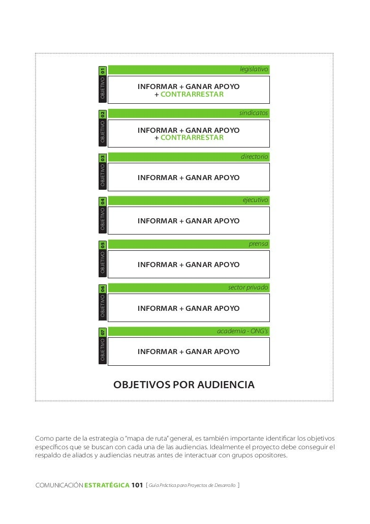 legislativo                       Objetivo 01                                        Informar + ganar apoyo               ...
