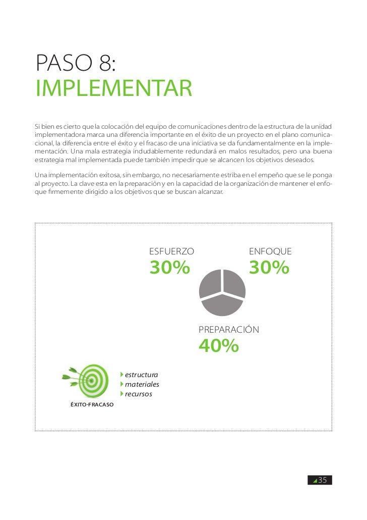 PASO 8:implementarSi bien es cierto que la colocación del equipo de comunicaciones dentro de la estructura de la unidadimp...