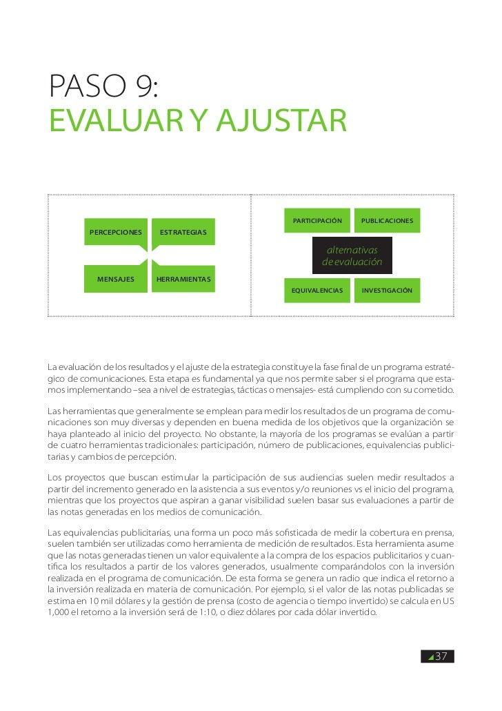 PASO 9:evaluar y ajustar                                                                 Participación      publicaciones ...