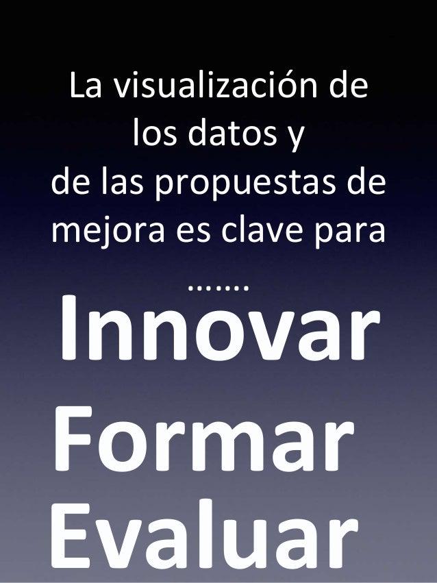 La visualización de los datos y de las propuestas de mejora es clave para ……. Evaluar Formar Innovar