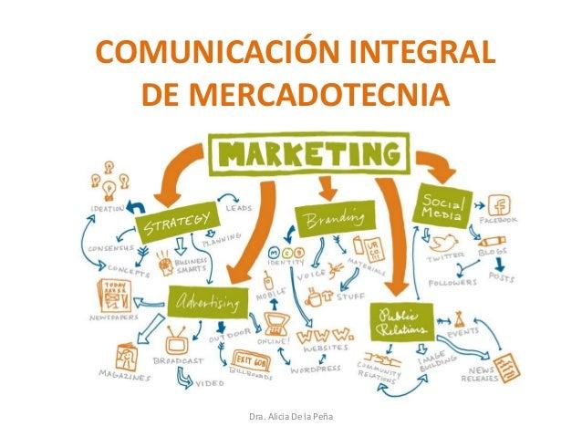 COMUNICACIÓN INTEGRAL DE MERCADOTECNIA Dra. Alicia De la Peña