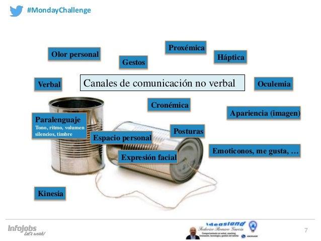 7 Canales de comunicación no verbal Expresión facial Gestos Posturas Paralenguaje Tono, ritmo, volumen silencios, timbre P...