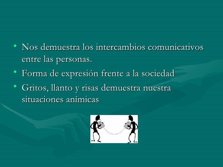 <ul><li>Nos demuestra los intercambios comunicativos entre las personas. </li></ul><ul><li>Forma de expresión frente a la ...