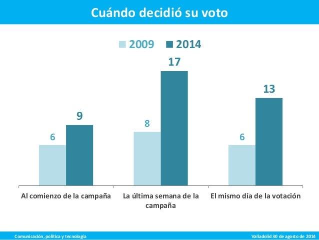 El empleo de avances tecnológicos en elecciones Slide 2