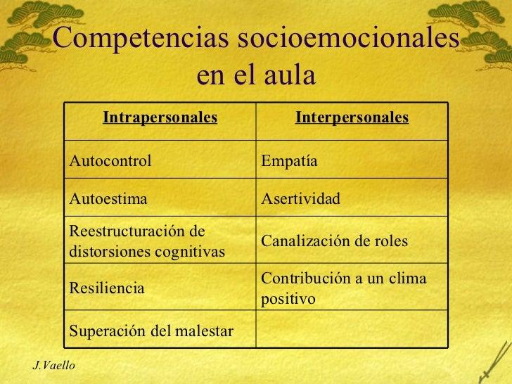 Competencias socioemocionales en el aula J.Vaello Intrapersonales Interpersonales Autocontrol Empat ía Autoestima Asertivi...