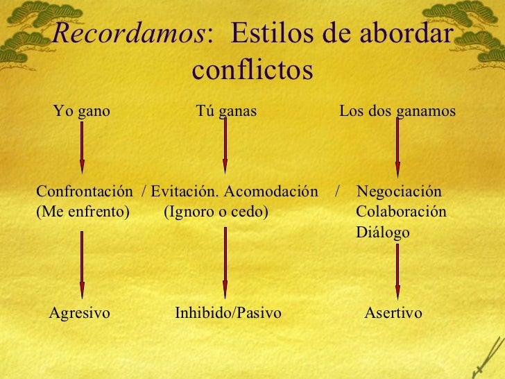 Recordamos :  Estilos de abordar conflictos Yo gano   T ú ganas Los dos ganamos   Confrontación  / Evitación. Acomodación ...