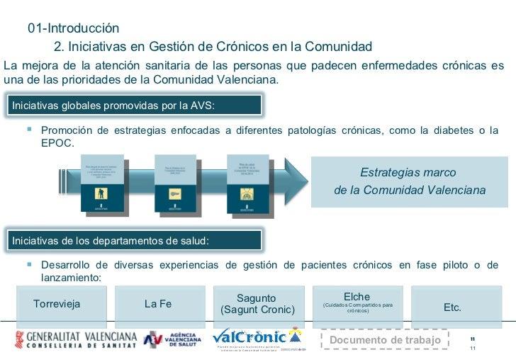 01-Introducción   2. Iniciativas en Gestión de Crónicos en la Comunidad <ul><ul><ul><li>Iniciativas globales promovidas po...