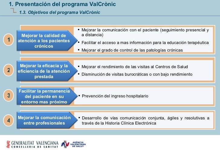 1. Presentación del programa ValCrònic 1.3. Objetivos del programa ValCrònic <ul><ul><ul><li>Mejorar la comunicación con e...