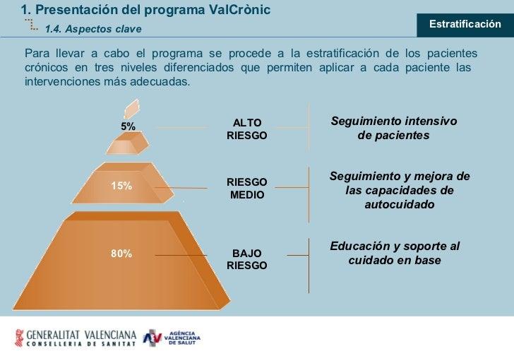 1. Presentación del programa ValCrònic 1.4. Aspectos clave <ul><ul><ul><li>Estratificación </li></ul></ul></ul>Para llevar...