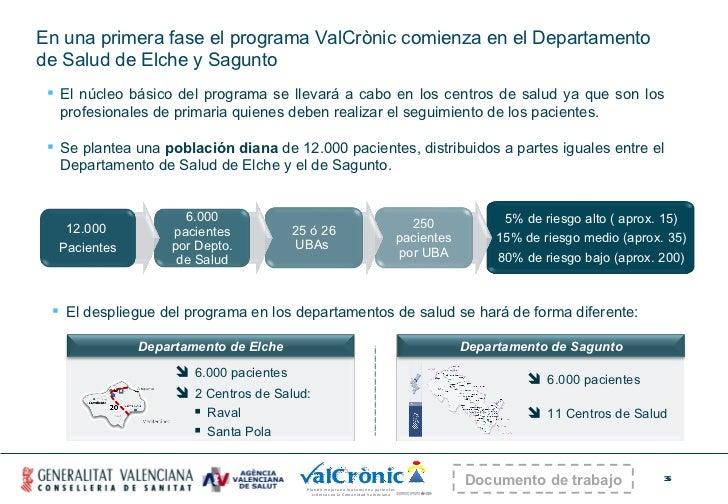 En una primera fase el programa ValCrònic comienza en el Departamento de Salud de Elche y Sagunto  <ul><li>El núcleo básic...