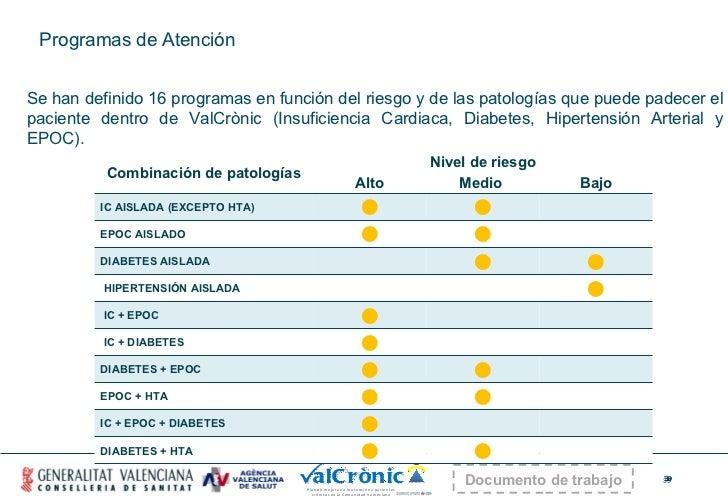 Programas de Atención Se han definido 16 programas en función del riesgo y de las patologías que puede padecer el paciente...