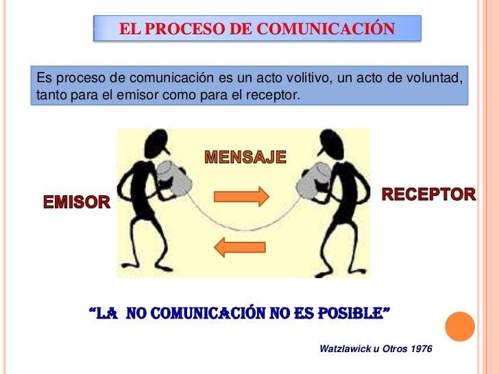EL PROCESO DE COMUNICACIÓN<br />Es proceso de comunicación es un acto volitivo, un acto de voluntad, tanto para el emisor ...