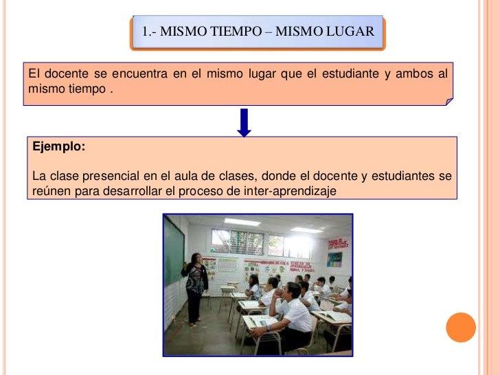 1.- MISMO TIEMPO – MISMO LUGAR<br />El docente se encuentra en el mismo lugar que el estudiante y ambos al mismo tiempo .<...