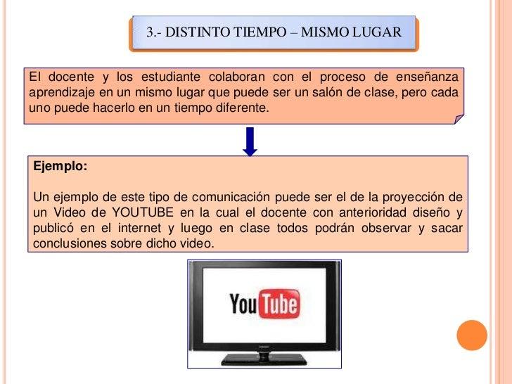 3.- DISTINTO TIEMPO – MISMO LUGAR<br />El docente y los estudiante colaboran con el proceso de enseñanza aprendizaje en un...