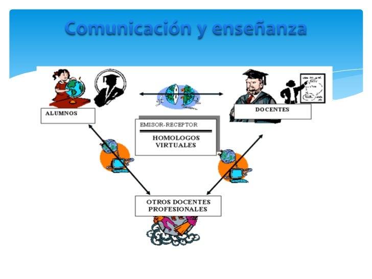Comunicacion y enseñanza Slide 2