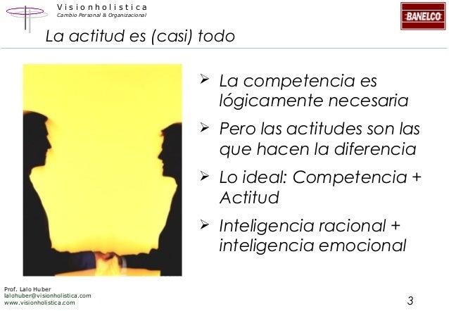Lalo Huber - Comunicación y relaciones interpersonales para el trabajo en equipo Slide 3