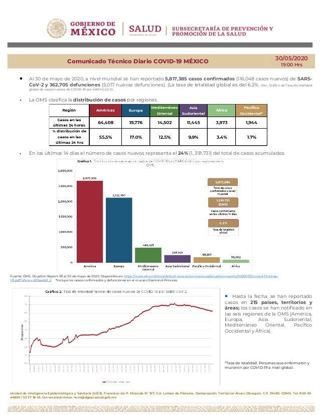 Unidad de inteligencia Epidemiológica y Sanitaria (UIES). Francisco de P. Miranda N° 157, Col. Lomas de Plateros, Demarcac...