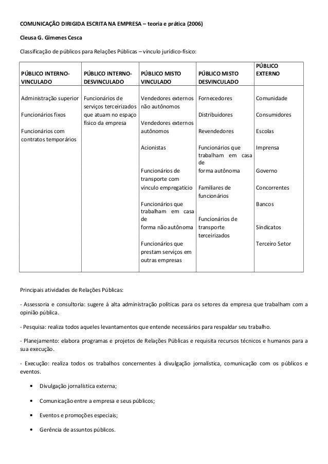 COMUNICAÇÃO DIRIGIDA ESCRITA NA EMPRESA – teoria e prática (2006) Cleusa G. Gimenes Cesca Classificação de públicos para R...