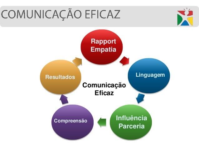 Objetivos e procedimentos psicoterapêutico na psicanálise de freud klein bion e jung 10
